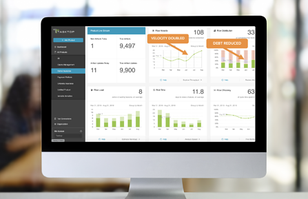 Tasktop's Viz is a clean flow metric dashboard that drives business decisions